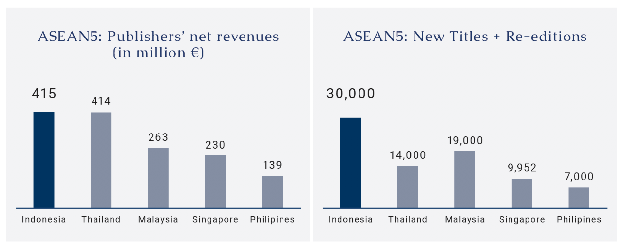 TJ Graphic 1 ASEAN5